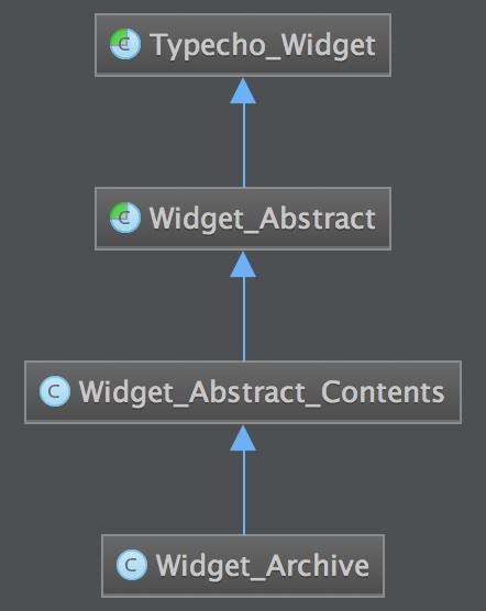 Widget_Archive类.png